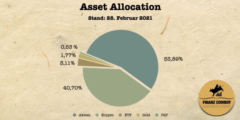Depot-Update Februar 2021 - Asset Allocation